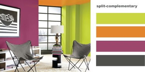 Split Complementary Color Scheme Room